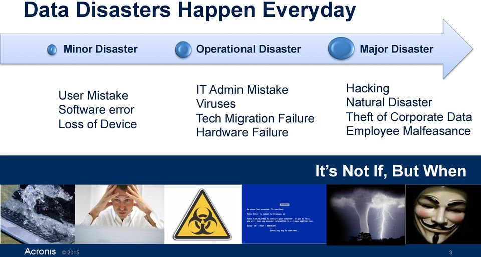 Mistake Viruses Tech Migration Failure Hardware Failure Hacking Natural