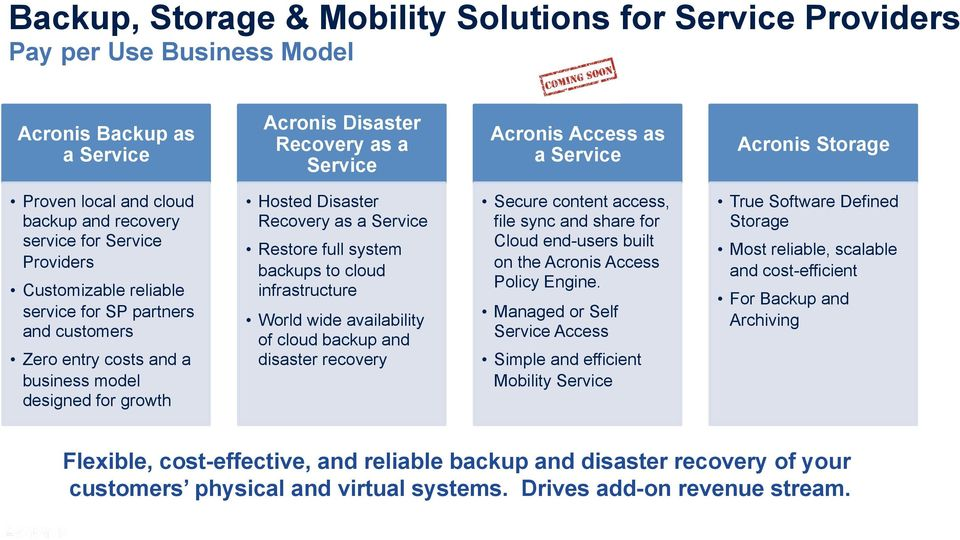 Disaster Recovery as a Service Restore full system backups to cloud infrastructure World wide availability of cloud backup and disaster recovery Secure content access, file sync and share for Cloud