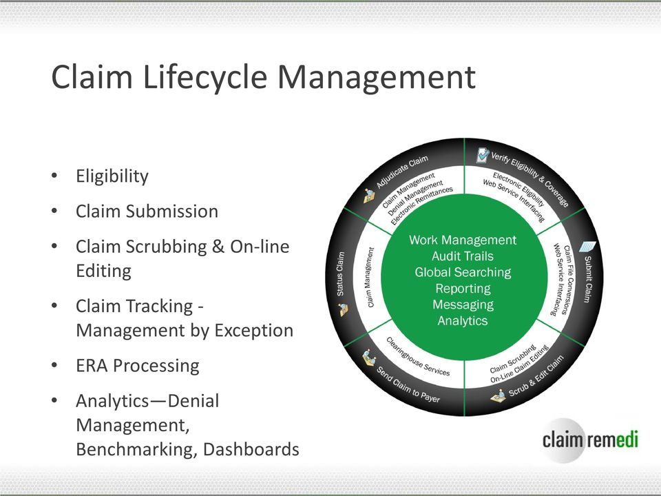 Claim Tracking - Management by Exception ERA