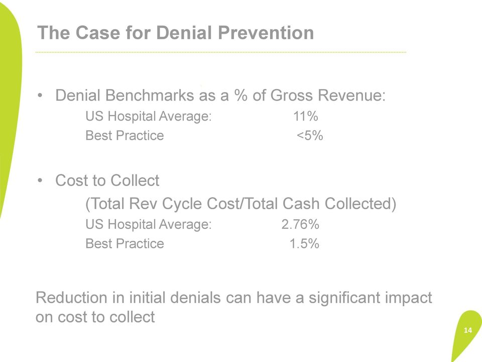 Cost/Total Cash Collected) US Hospital Average: 2.76% Best Practice 1.