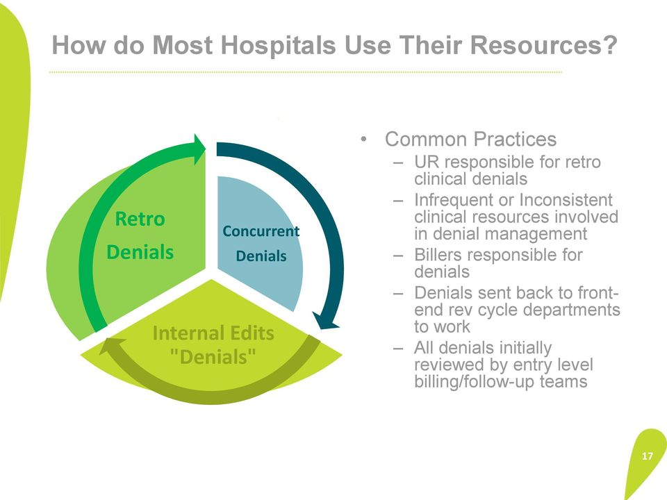 clinical denials Infrequent or Inconsistent clinical resources involved in denial management