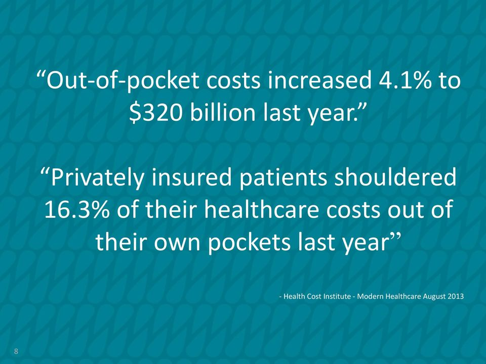 Privately insured patients shouldered 16.