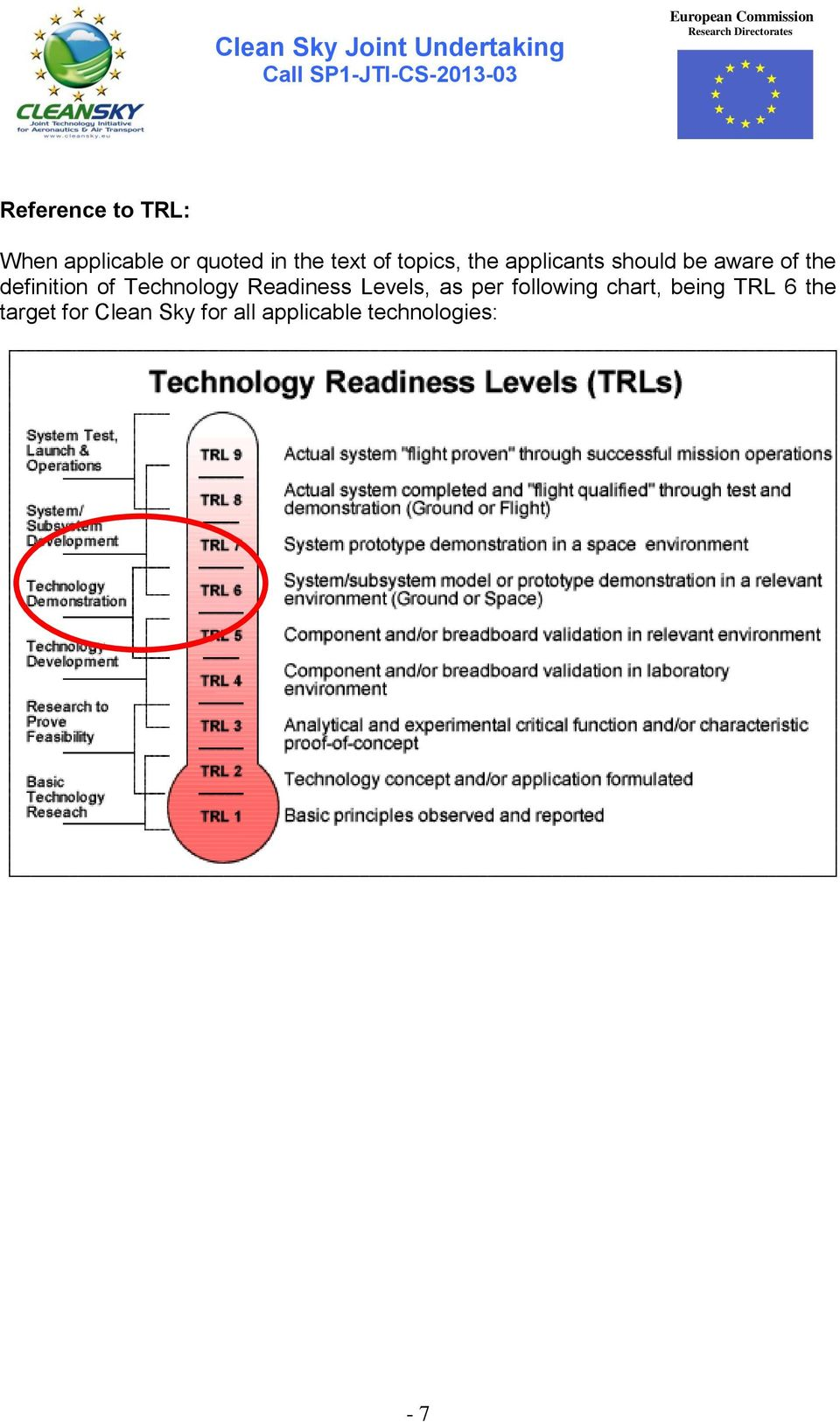 should be aware of the definition of Technology Readiness Levels, as per
