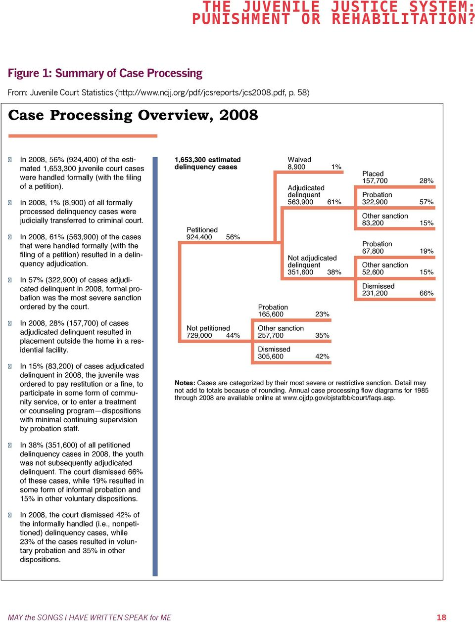 In 2008, 1% (8,900) of all formally processed delinquency cases were judicially transferred to criminal court.