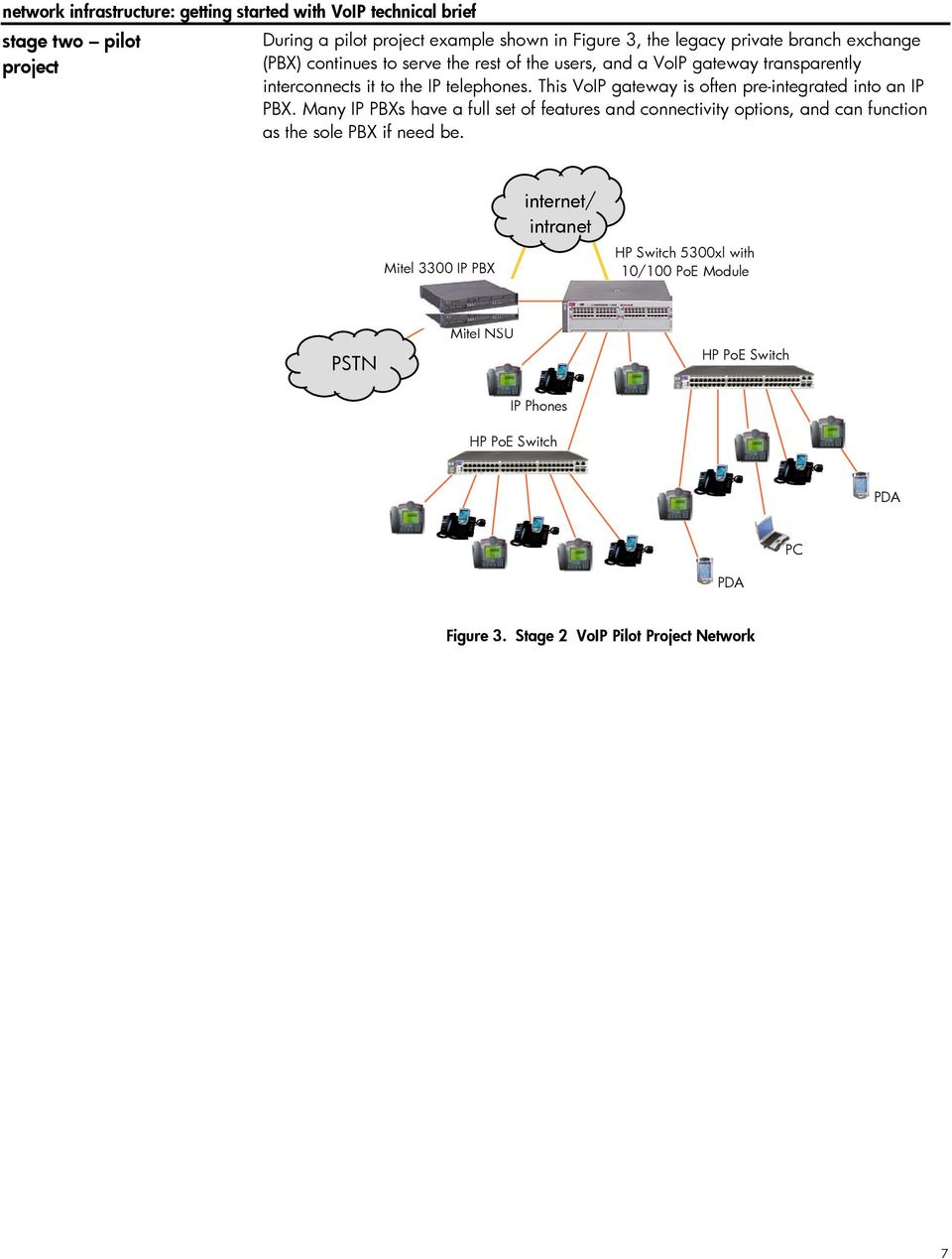 This VoIP gateway is often pre-integrated into an IP PBX.