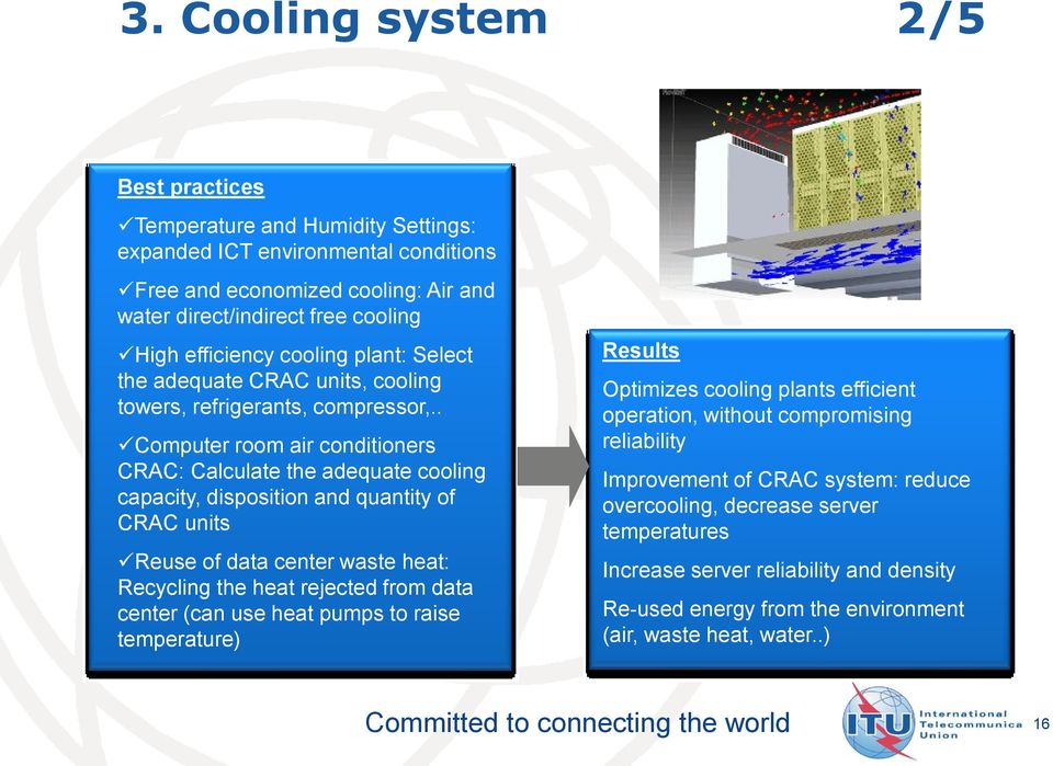 . Computer room air conditioners CRAC: Calculate the adequate cooling capacity, disposition and quantity of CRAC units Reuse of data center waste heat: Recycling the heat rejected from data center