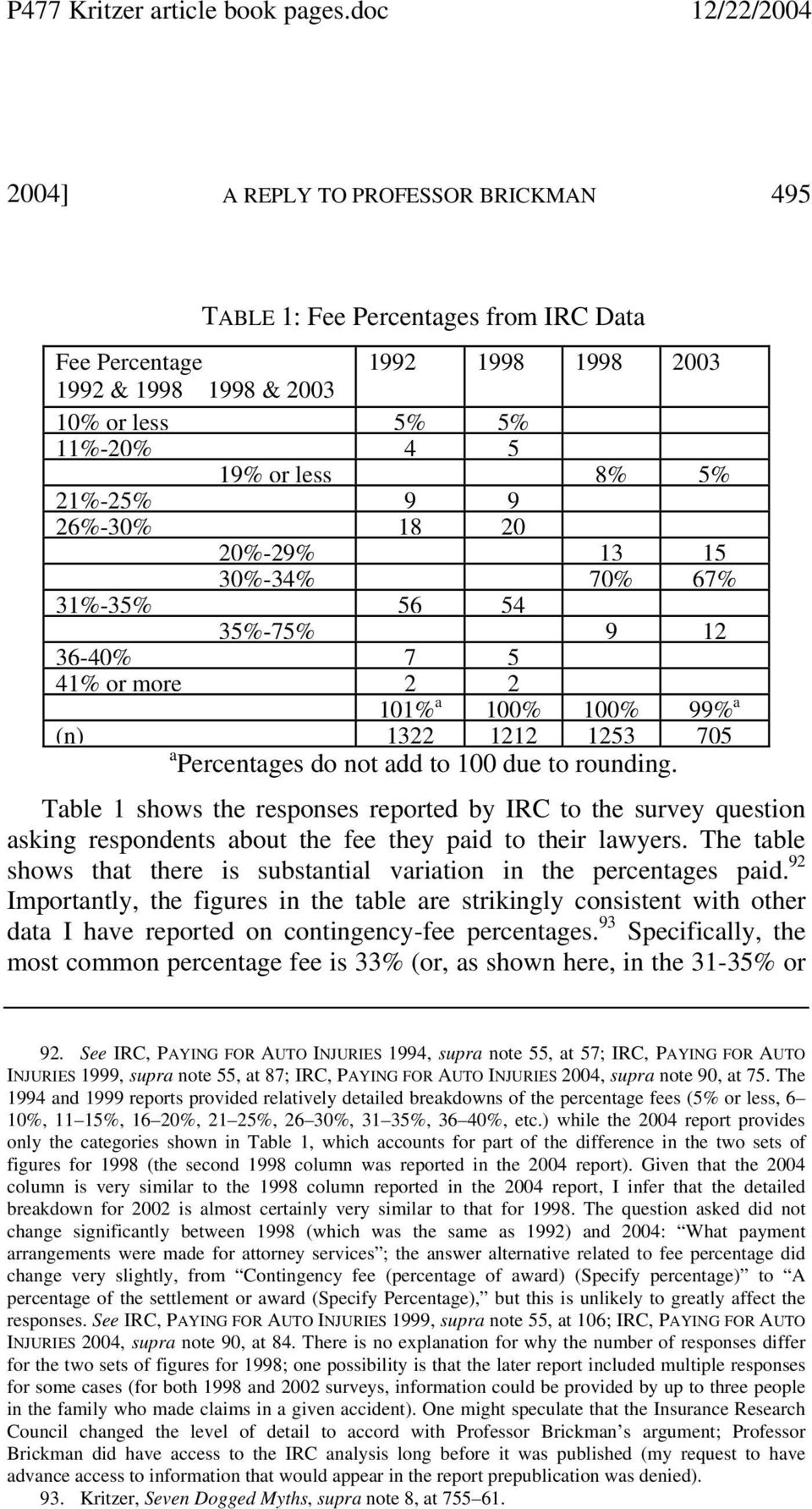 Table 1 shows the responses reported by IRC to the survey question asking respondents about the fee they paid to their lawyers.