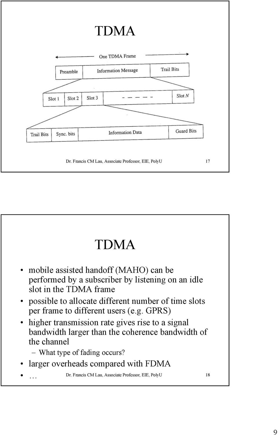 listening on an idle slot in the TDMA frame possible to allocate different number of time slots per frame to different