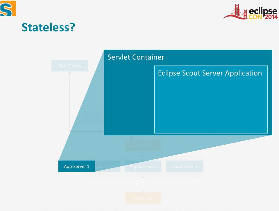 Scout Server Application Web-Server 1 Web-Server.