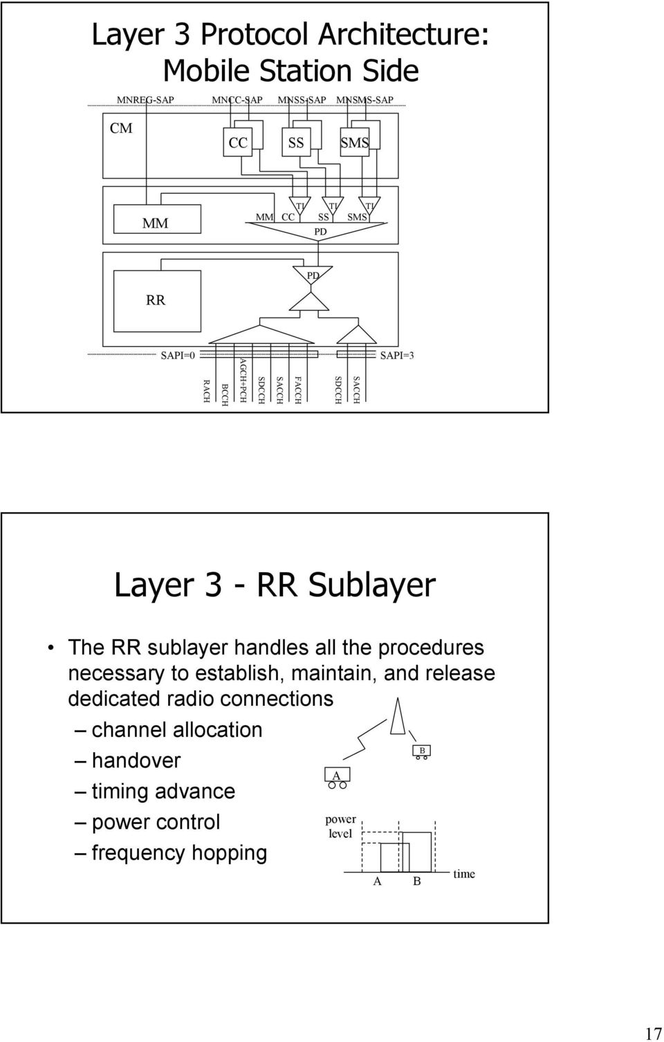RR sublayer handles all the procedures necessary to establish, maintain, and release dedicated radio
