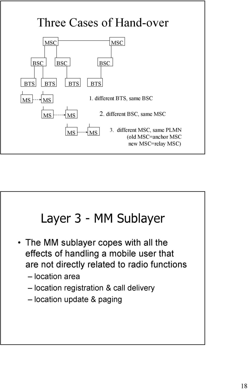different C, same PLMN (old C=anchor C new C=relay C) Layer 3 - MM Sublayer The MM sublayer