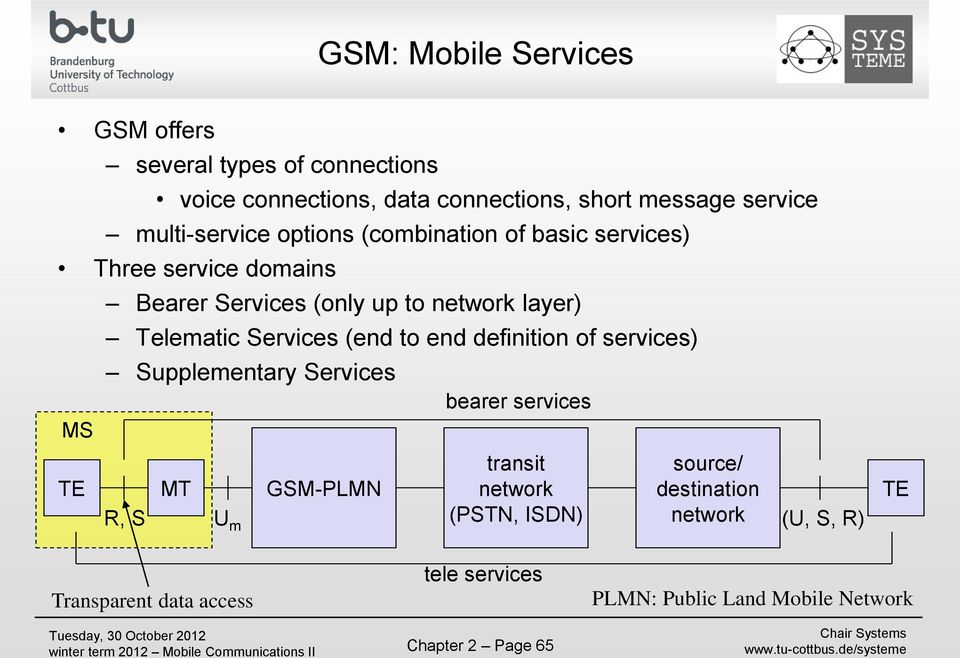 Services (end to end definition of services) MS TE Supplementary Services bearer services MT GSM-PLMN transit network source/
