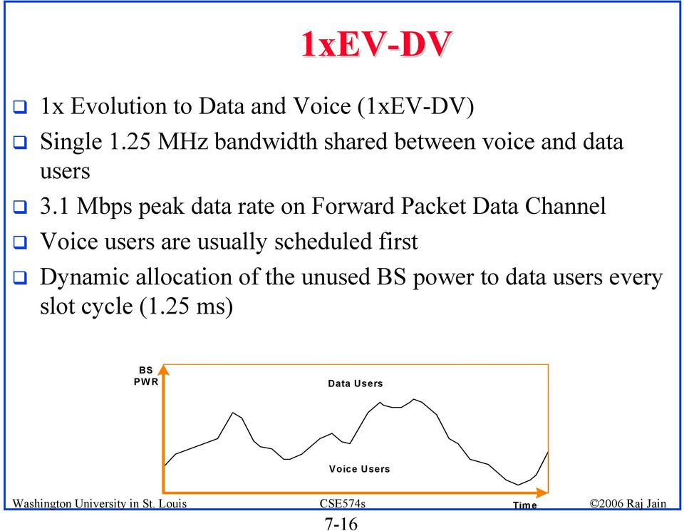 1 Mbps peak data rate on Forward Packet Data Channel Voice users are usually