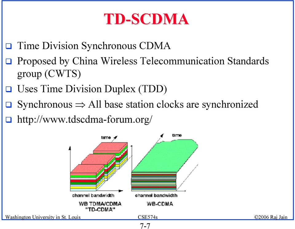 Uses Time Division Duplex (TDD) Synchronous All base