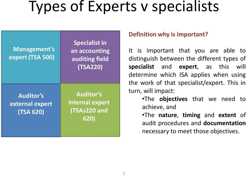 It is important that you are able to distinguish between the different types of specialist and expert, as this will determine which ISA