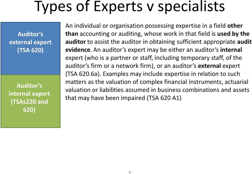 auditing An field auditor s expert may be either an auditor s internal expert (TSA220) (who is a partner or staff, including temporary staff, of the auditor s firm or a network firm), or an auditor s