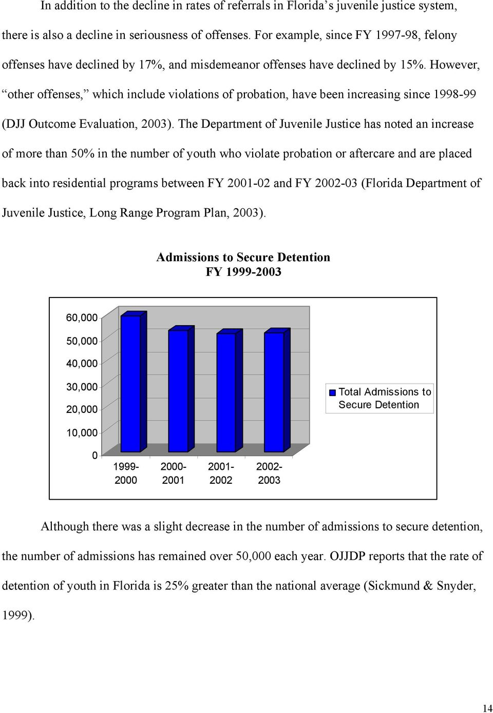 However, other offenses, which include violations of probation, have been increasing since 1998-99 (DJJ Outcome Evaluation, 2003).