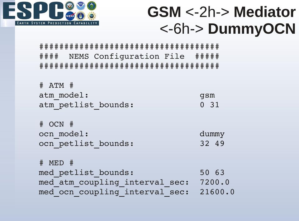 <-2h-> Mediator <-6h-> DummyOCN # OCN # ocn_model: dummy ocn_petlist_bounds: 32 49 # MED