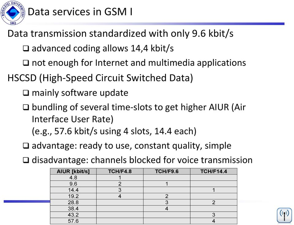 mainly software update bundling of several time-slots to get higher AIUR (Air Interface User Rate) (e.g., 57.6 kbit/s using 4 slots, 14.