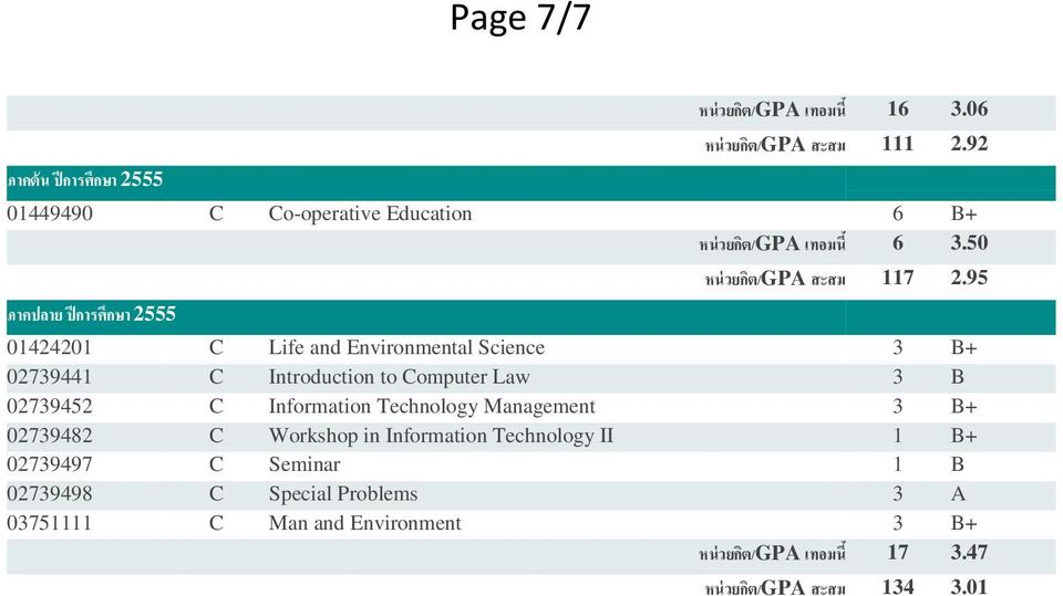 95 01424201 C Life and Environmental Science 3 B+ 02739441 C Introduction to Computer Law 3 B 02739452 C Information Technology