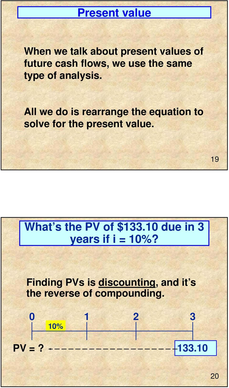 All we do is rearrange the equation to solve for the present value.