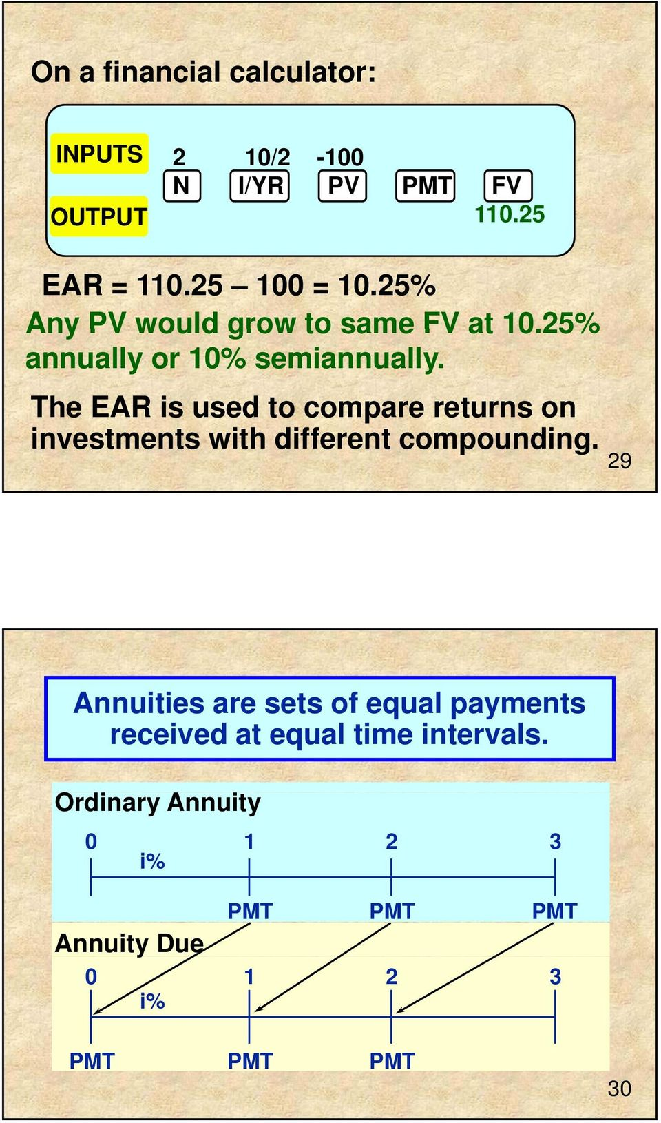 The EAR is used to compare returns on investments with different compounding.