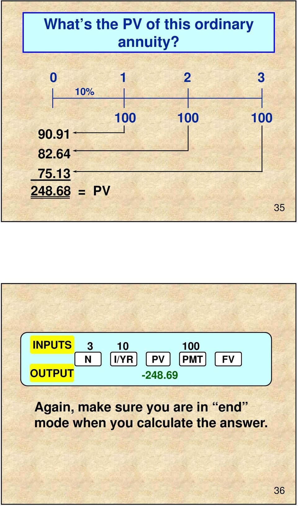 68 = PV 100 100 100 35 INPUTS OUTPUT 3 10 100-248.