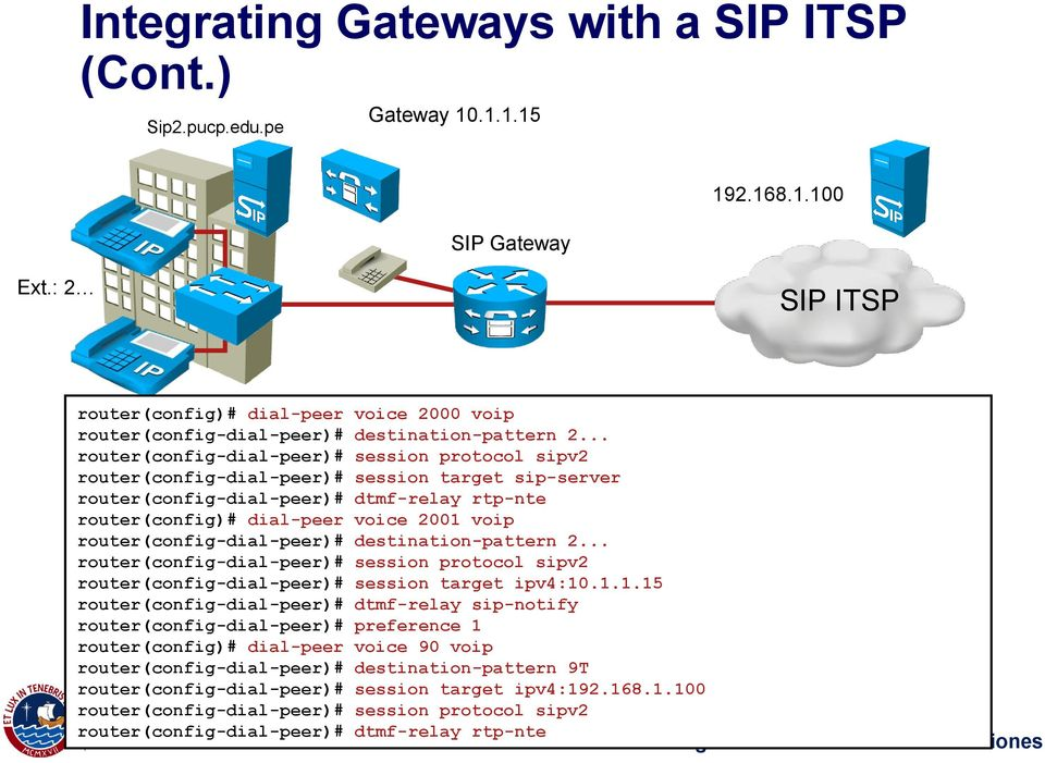 .. router(config-dial-peer)# session protocol sipv2 router(config-dial-peer)# session target sip-server router(config-dial-peer)# dtmf-relay rtp-nte router(config)# dial-peer voice 2001 voip
