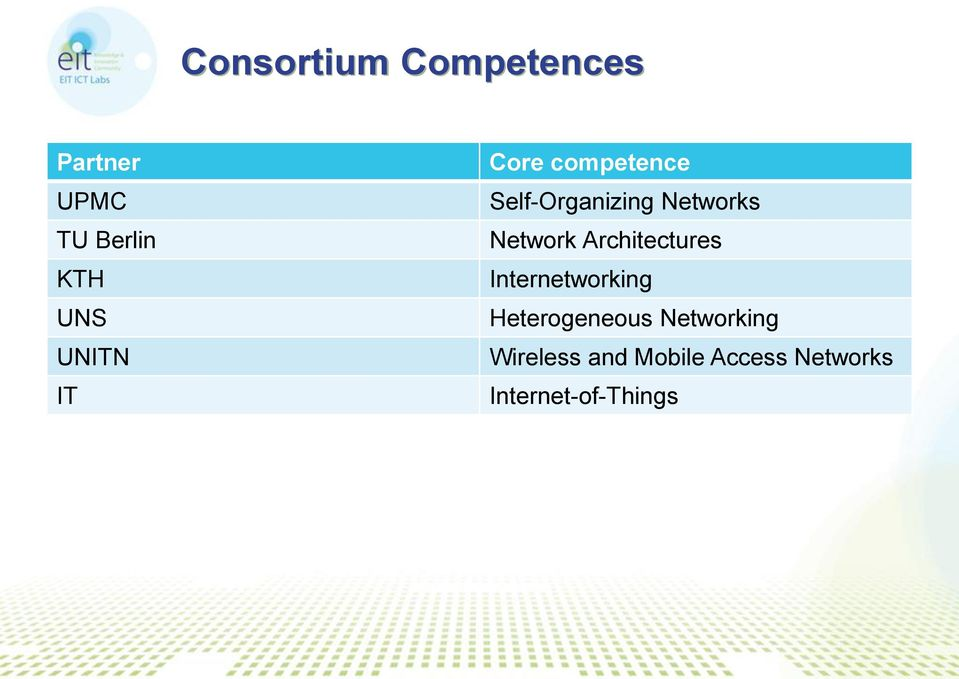 Network Architectures Internetworking Heterogeneous