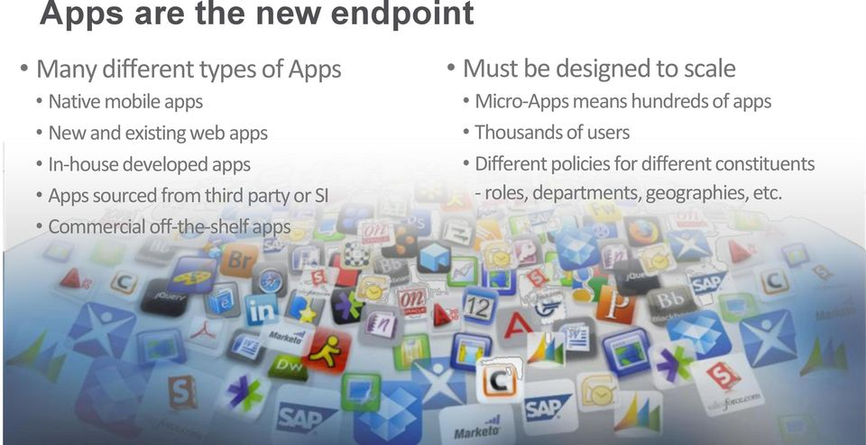 off-the-shelf apps Must be designed to scale Micro-Apps means hundreds of apps Thousands