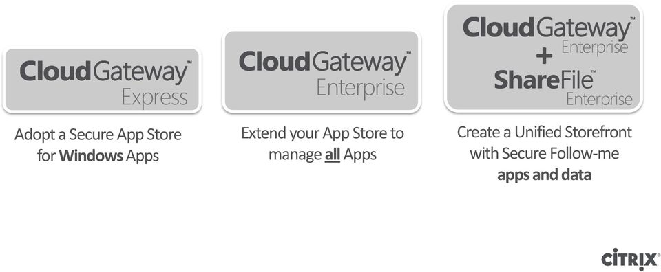all Apps + Enterprise Enterprise Create a