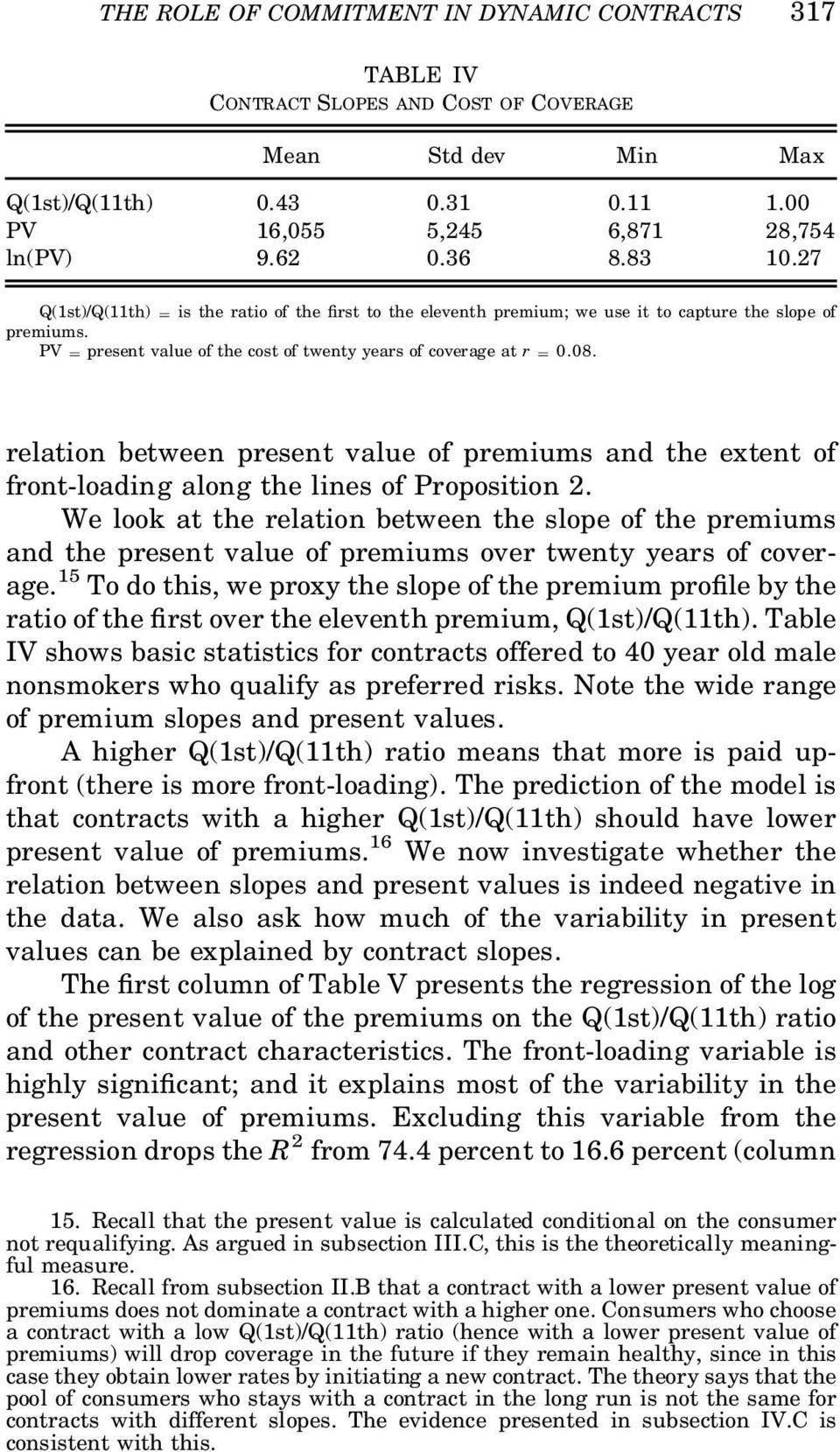 relaton between present value of premums and the extent of front-loadng along the lnes of Proposton 2.