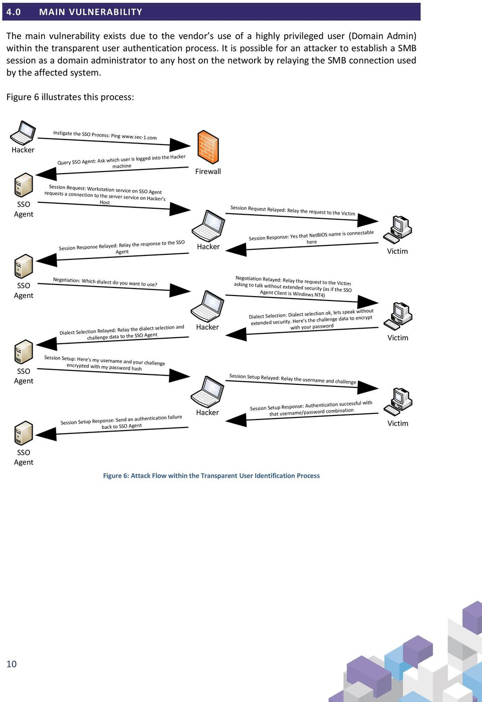 Figure 6 illustrates this process: Instigate the Process: Ping www.sec-1.
