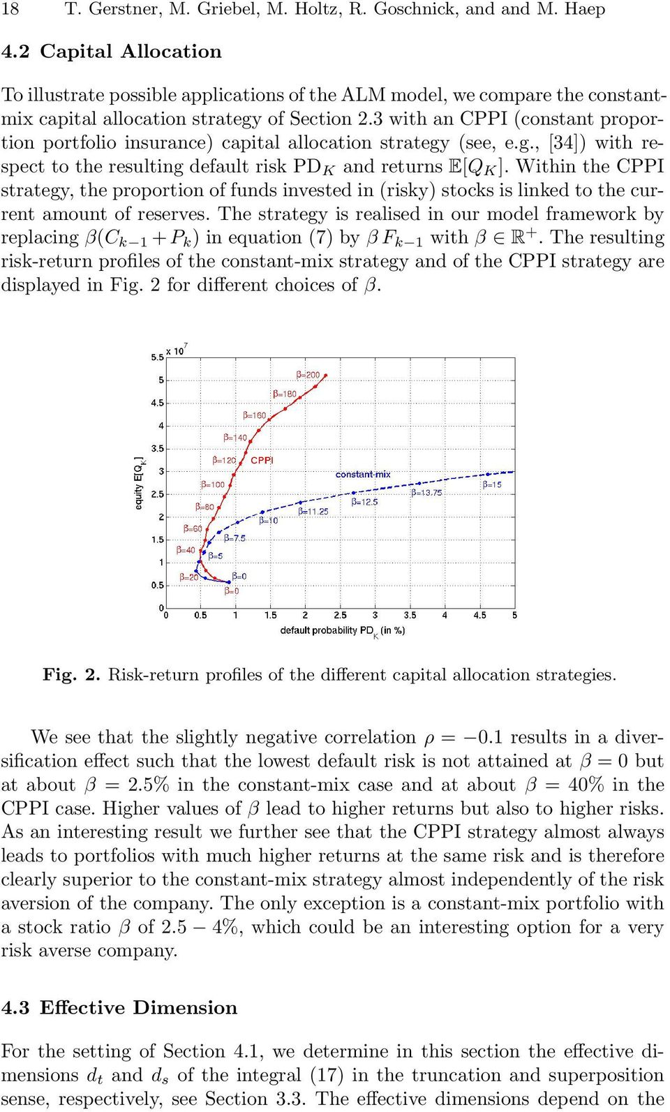 3 with an CPPI (constant proportion portfolio insurance) capital allocation strategy (see, e.g., [34]) with respect to the resulting default ris PD K and returns E[Q K ].