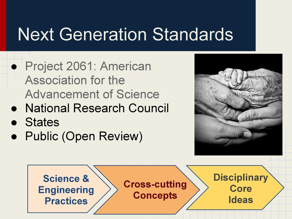 Research Council States Public (Open Review) Science &