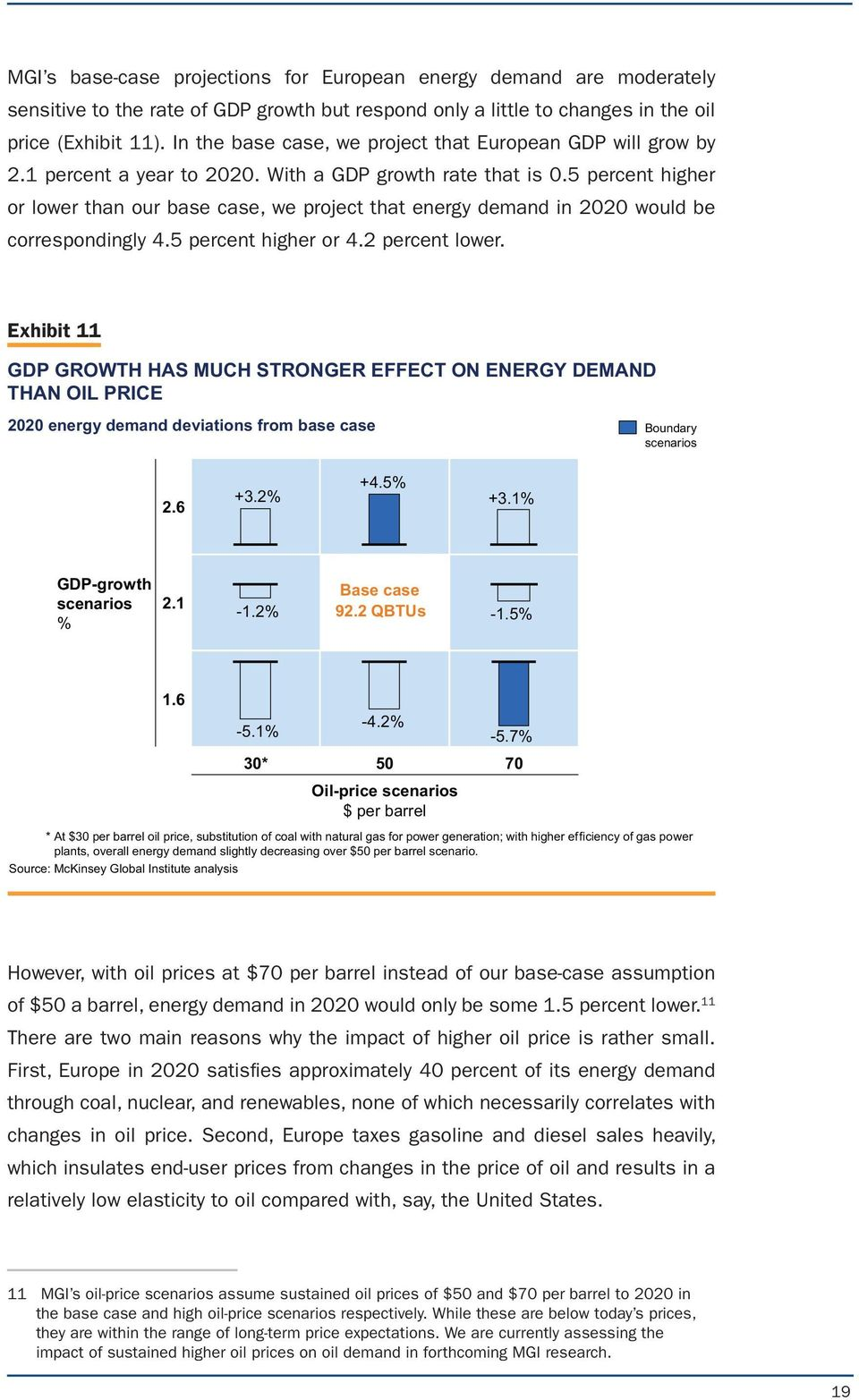 5 percent higher or lower than our base case, we project that energy demand in 2020 would be correspondingly 4.5 percent higher or 4.2 percent lower.