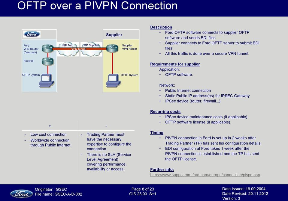 Network: Public Internet connection Static Public IP address(es) for IPSEC Gateway IPSec device (router, firewall...) - Low cost connection - Worldwide connection through Public Internet.