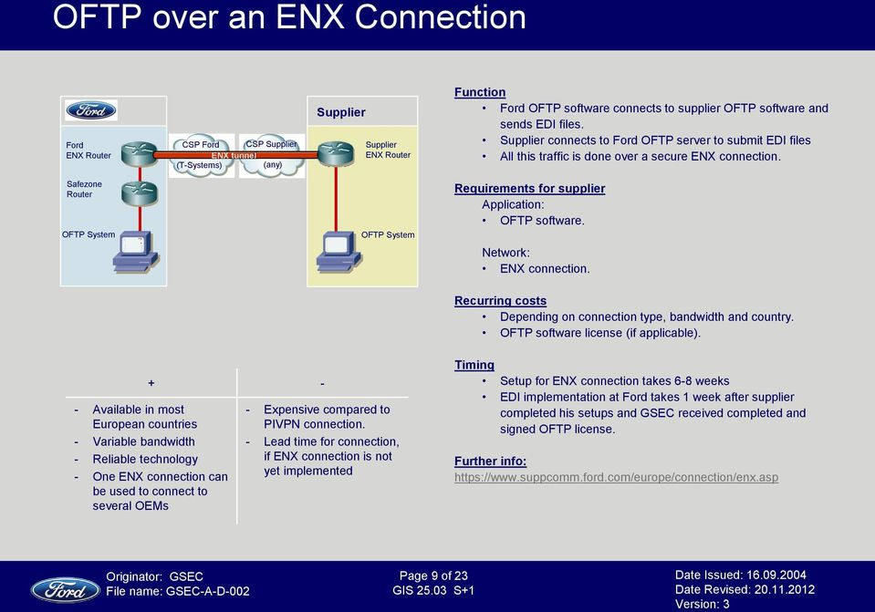 Network: ENX connection. Recurring costs Depending on connection type, bandwidth and country. software license (if applicable).
