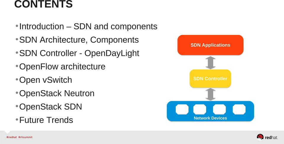 SDN Applications OpenFlow architecture Open vswitch SDN