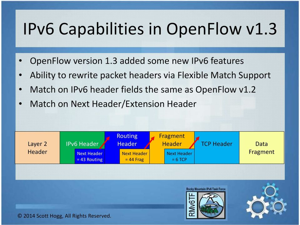 Match on IPv6 header fields the same as OpenFlowv1.