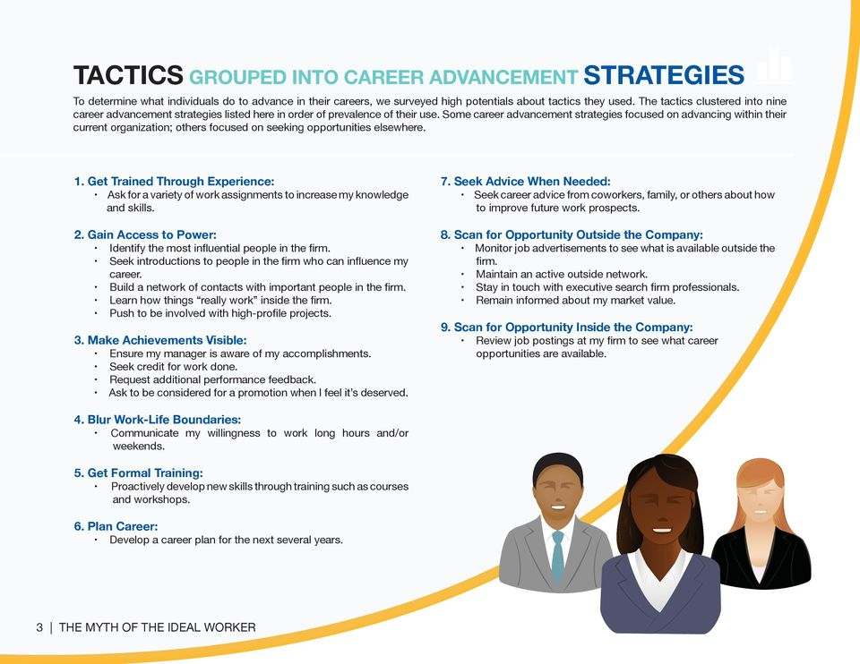 Some career advancement strategies focused on advancing within their current organization; others focused on seeking opportunities elsewhere. 1.