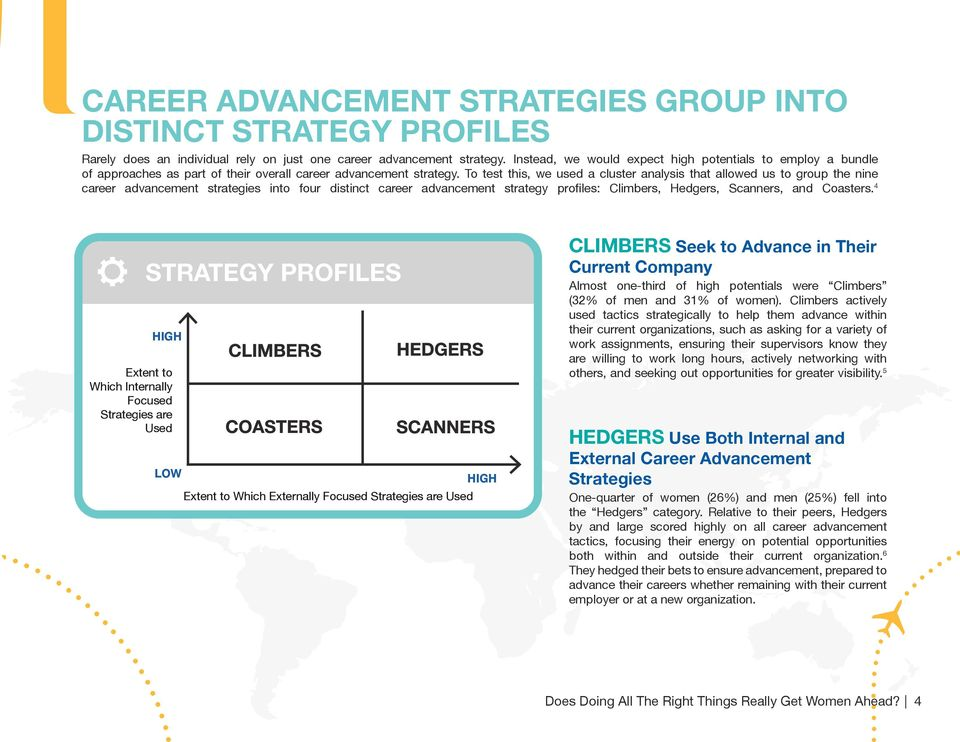 To test this, we used a cluster analysis that allowed us to group the nine career advancement strategies into four distinct career advancement strategy profiles: Climbers, Hedgers, Scanners, and