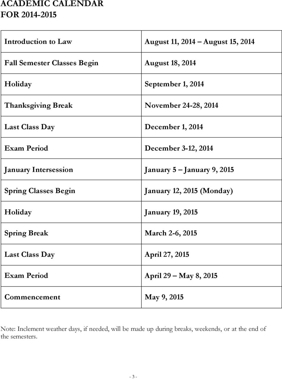 Spring Classes Begin January 12, 2015 (Monday) Holiday January 19, 2015 Spring Break March 2-6, 2015 Last Class Day April 27, 2015 Exam Period April 29
