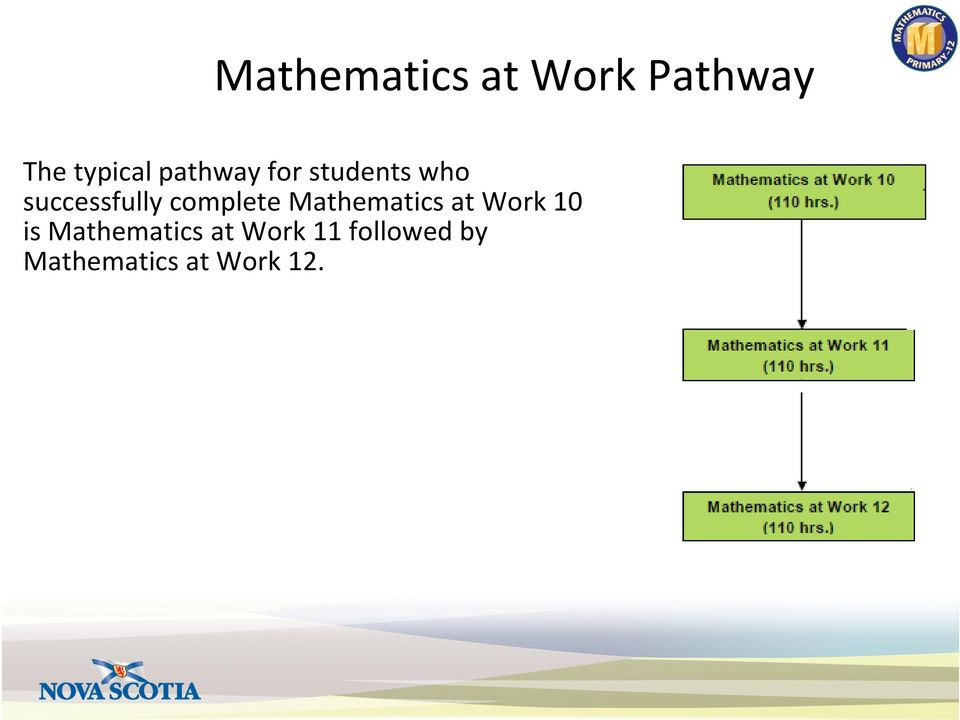 complete Mathematics at Work 10 is