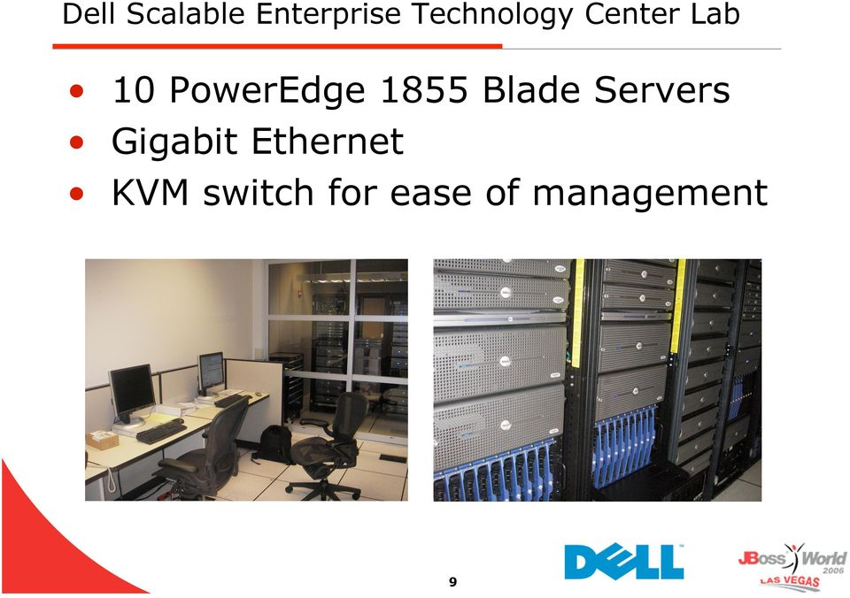 PowerEdge 1855 Blade Servers