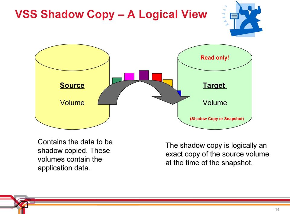 data to be shadow copied. These volumes contain the application data.