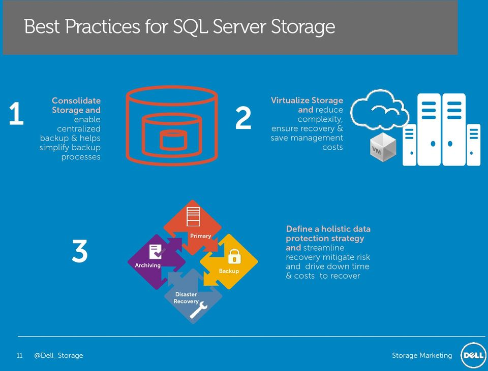 management costs 3 Archiving Primary Backup Define a holistic data protection strategy and