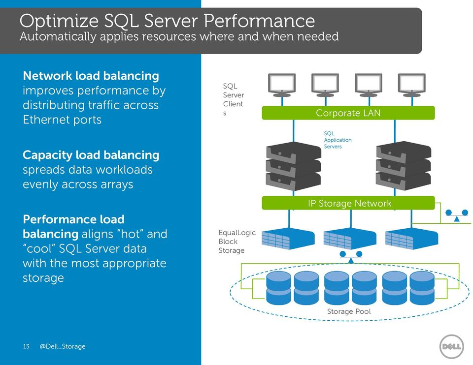 evenly across arrays Performance load balancing aligns hot and cool SQL Server data with the most appropriate