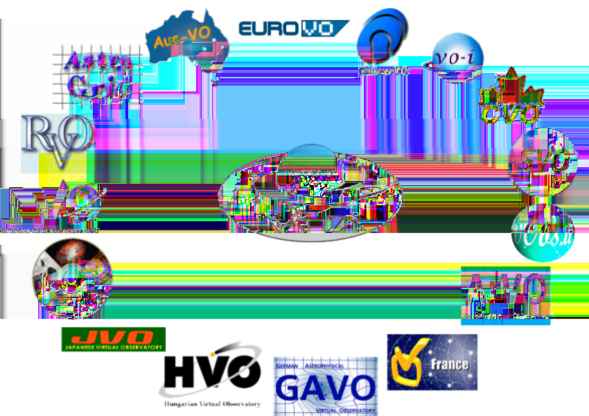 2.10. THE VO FROM THE POINT OF VIEW OF DIFFERENT ACTORS 29 Figure 2.3: The 16 IVOA member organisations, as of August 2008. The Spanish Virtual Observatory (SVO) joined the IVOA in 2004.