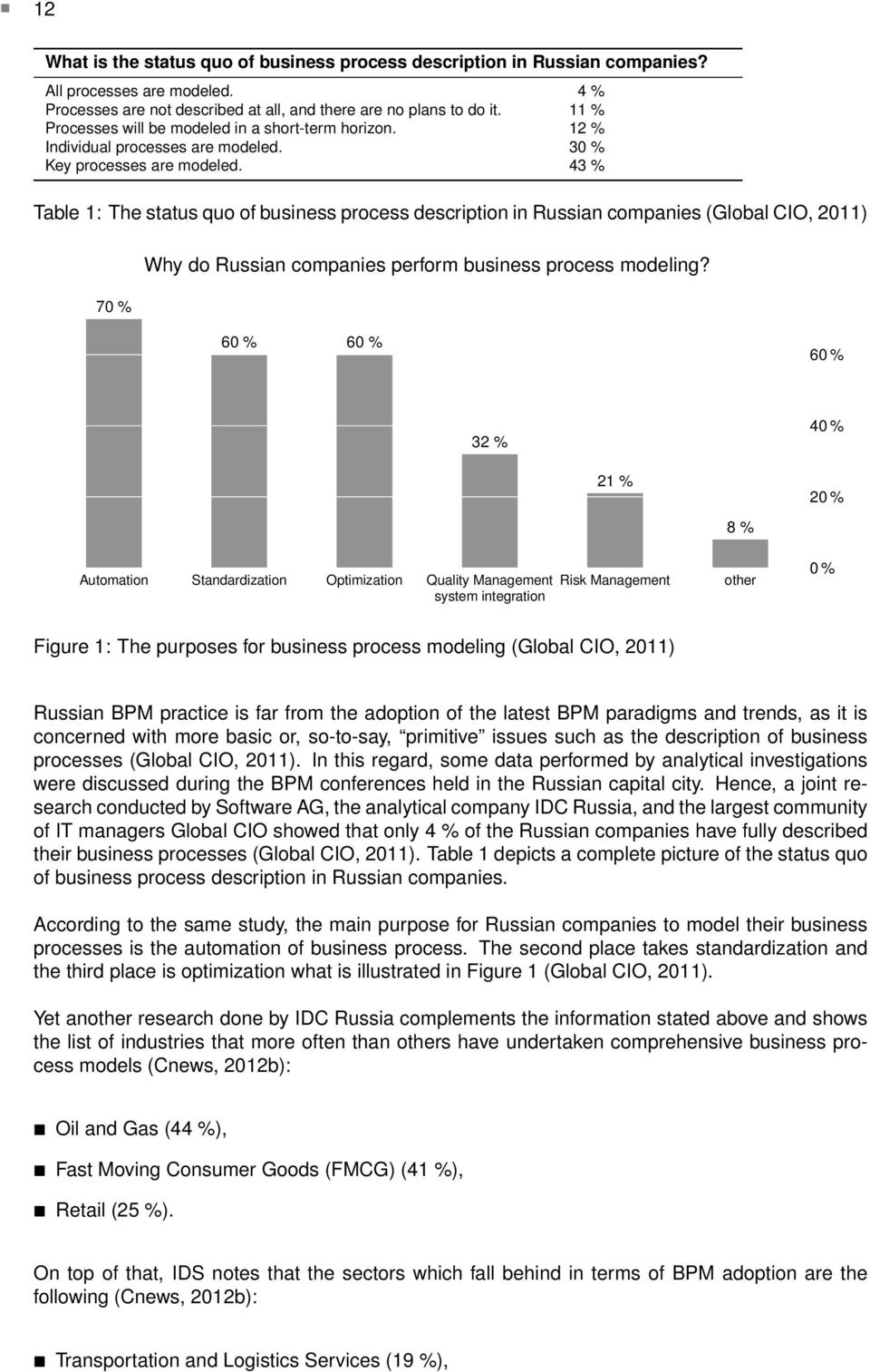 43 % Table 1: The status quo of business process description in Russian companies (Global CIO, 2011) 70 % Why do Russian companies perform business process modeling?